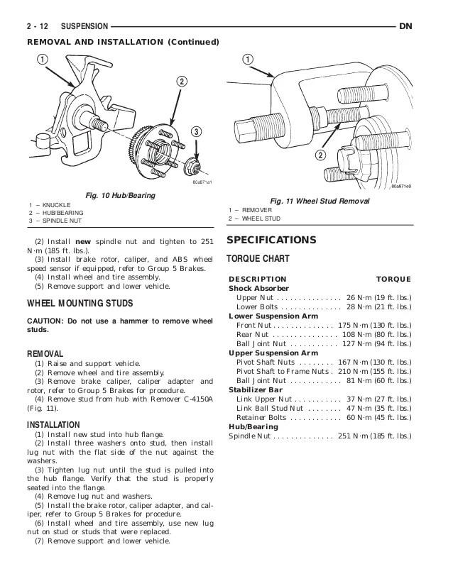 1999 Dodge Durango Shop Manual
