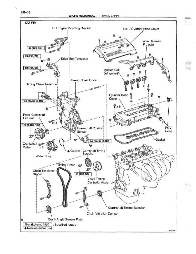 2001 toyota celica fuse box diagram manual