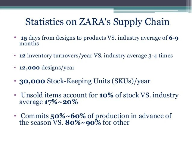 Inditex global sales breakdown  statistics on zara  supply chain also management of rh slideshare