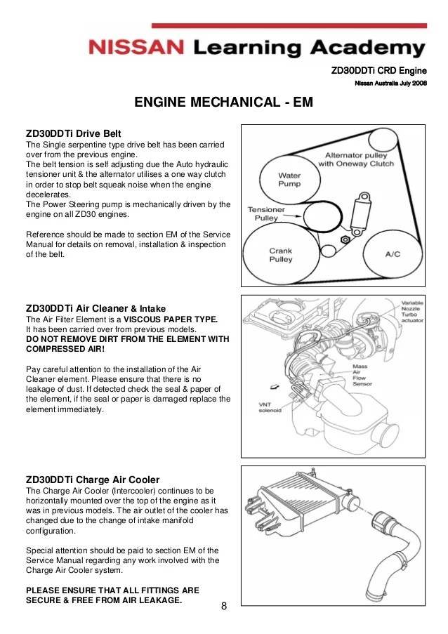 nissan patrol wiring diagram 89 240sx radio gu zd30 great installation of manual engine rh slideshare net coral
