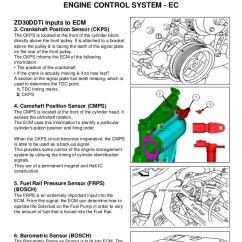 1999 Nissan Altima Distributor Wiring Diagram Leviton Decora Three Way Switch Ignition Location Blower Motor Resistor ~ Elsavadorla