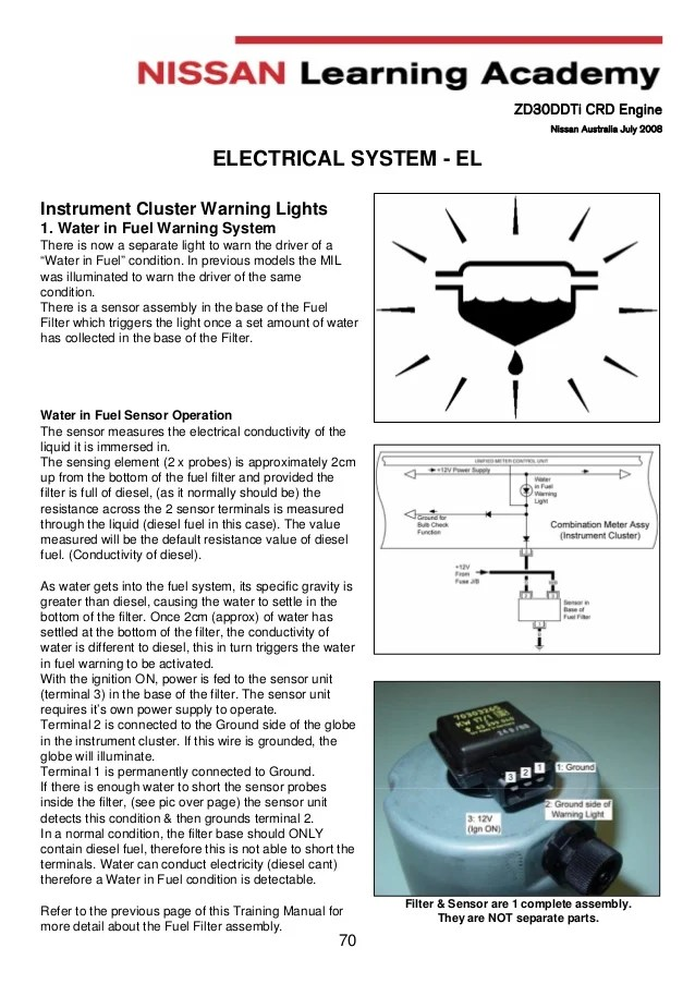 Caravan Tap Wiring Diagram Manual Engine Zd30 Nissan