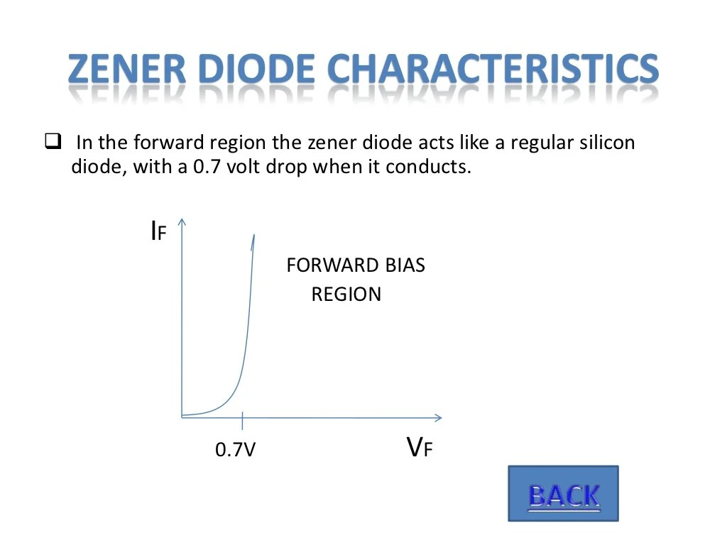 hight resolution of circuit diagram zener diode characteristic