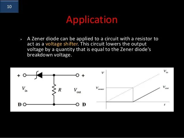 Application Of Diode As Clippers