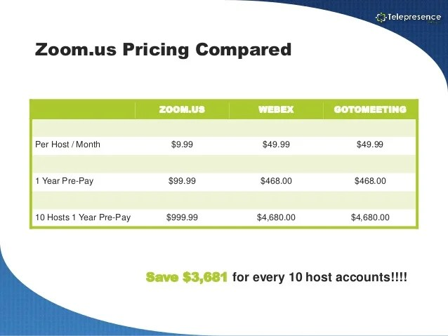 zoom pricing compared webex gotomeeting also vs rh slideshare