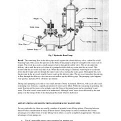 Hydraulic Ram Diagram Two Pole Gfci Breaker Wiring 057 Pump 2jpg Schematic Blog