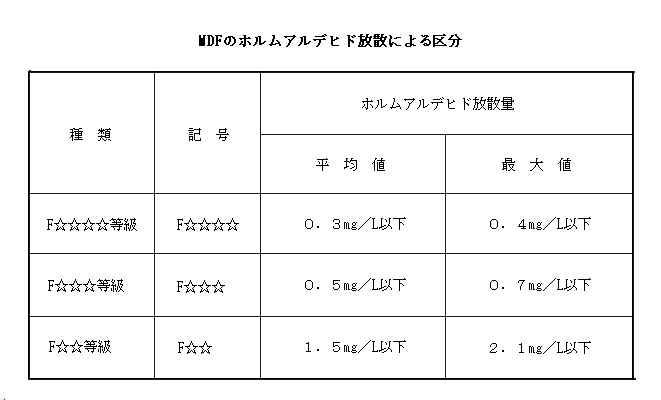 物質分類の一覧 - JapaneseClass.jp
