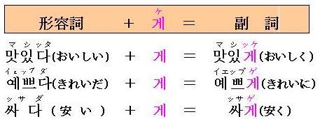 韓國語のお勉強(75)・・・形容詞の副詞化   韓國語のお勉強 - 楽天ブログ