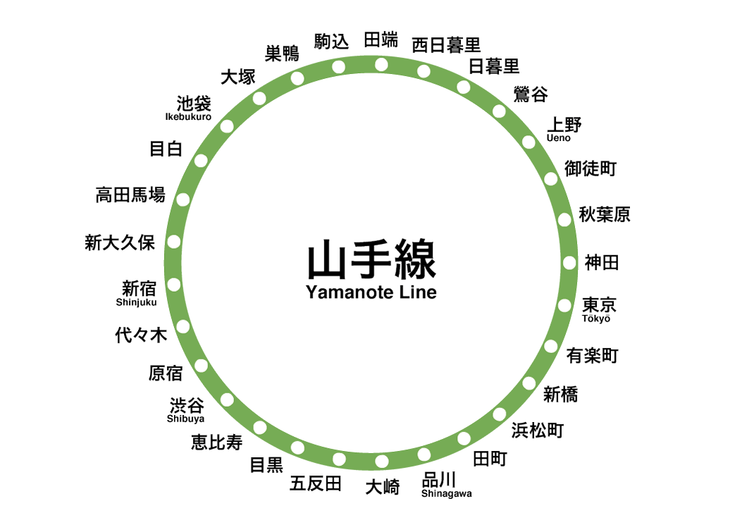 yamanote_map Tokyo-沿著環狀JR山手線旅行東京(更新至20190422)