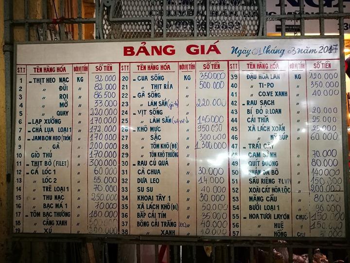 Chợ-Bến-Thành05 HoChiMinh-胡志明濱城市場Chợ Bến Thành隨便逛 傳統市場看當地人生活