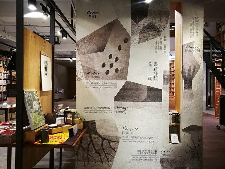 orbook04 竹北-新瓦屋旁 或者書店 美麗的藝文空間