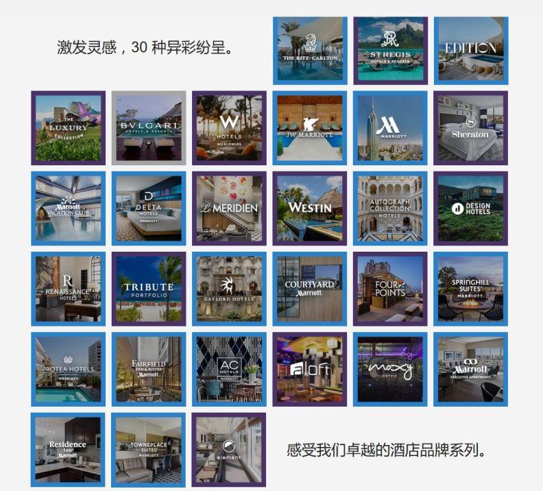marriottfamily 萬豪酒店住宿體驗 旅人第二個家(20191008)