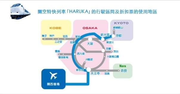 haruka02 Kyoto-有ICOCA卡即可買Haruka遙望號優惠票