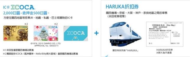icocaharuka_0101 Kyoto-有ICOCA卡即可買Haruka遙望號優惠票
