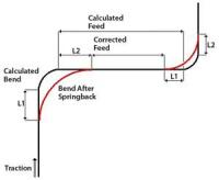 9 questions about tube bending software - The Fabricator