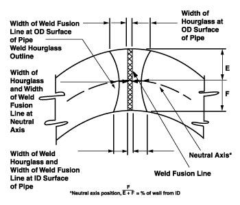 Fanuc Cable Wiring Diagrams. Diagrams. Wiring Diagram Images