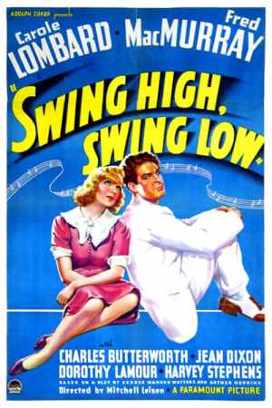 Image Swing High, Swing Low