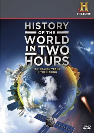 Image The History of the World in 2 Hours