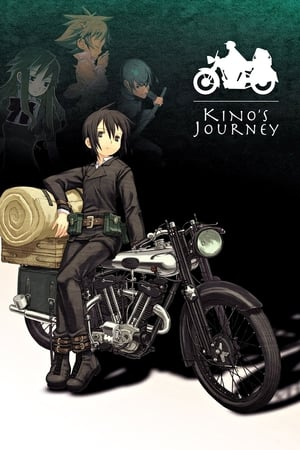 Image Kino's Journey
