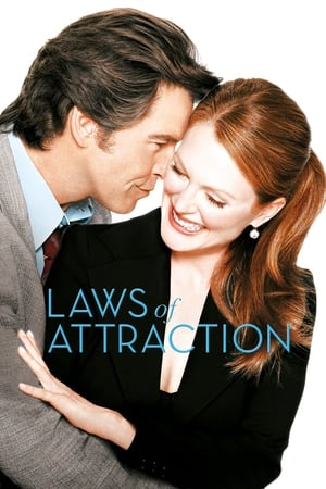 Image Laws of Attraction