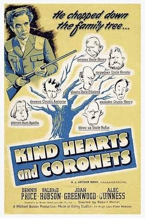Image Kind Hearts and Coronets