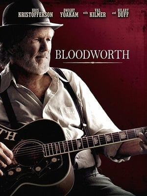 Image Bloodworth