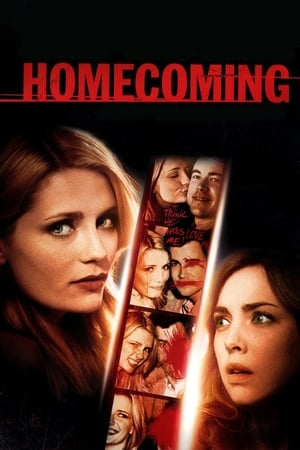 Image Homecoming