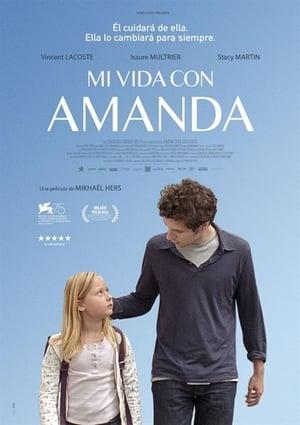 Ver Online Amanda