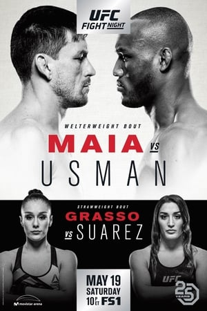 Image UFC Fight Night 129: Maia vs. Usman