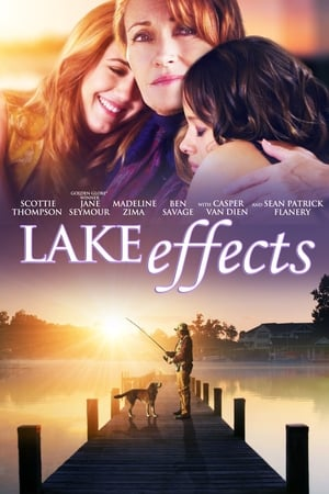 Image Lake Effects