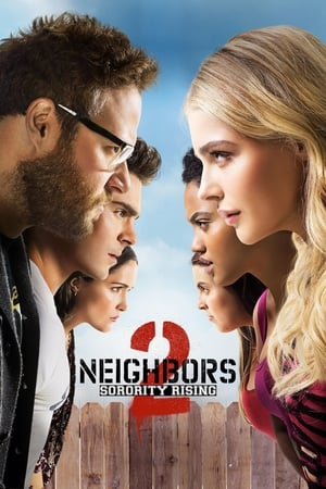 Image Neighbors 2: Sorority Rising