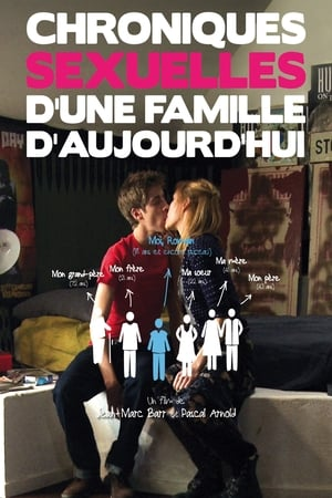 Poster Sexual Chronicles of a French Family 2012