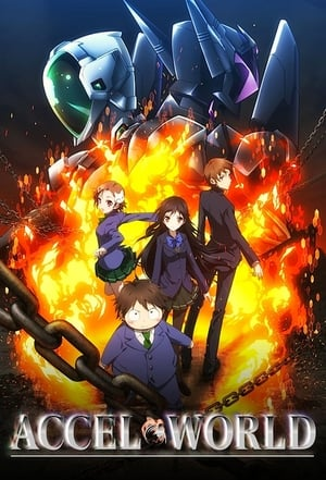 Poster Accel World 2012