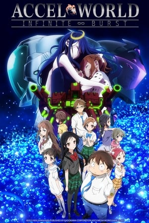 Poster Accel World: INFINITE ∞ BURST 2016