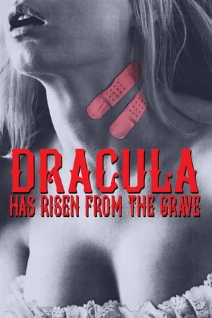 Dracula Has Risen from the Grave