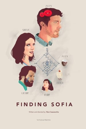 Image Finding Sofia