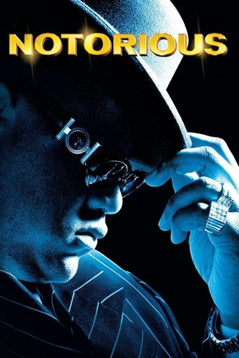 NOTORIOUS B.I.G. - A N.A.GY. rapper