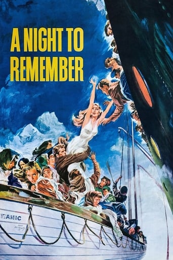 Watch A Night to Remember Online