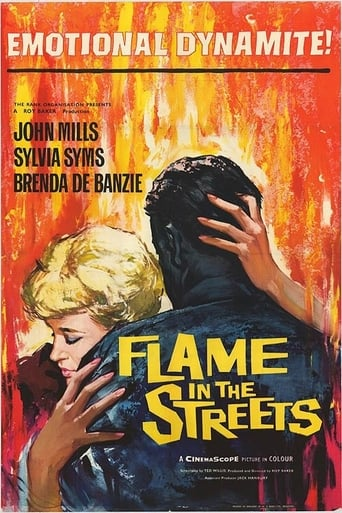 Flame in the Streets
