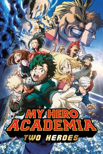 My Hero Academia: Two Heroes Movie Free 4K