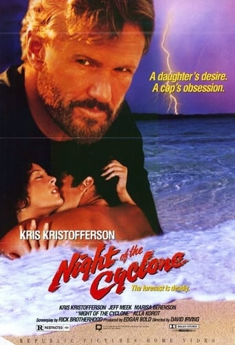 Night of the Cyclone