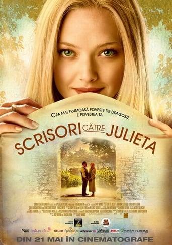 Scrisori către Julieta