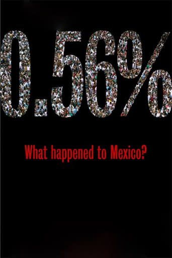 0.56% What happened to Mexico?