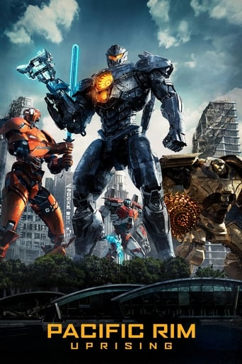 Pacific Rim: Uprising Movie Free 4K