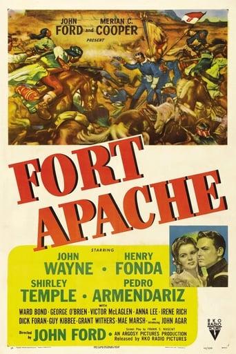 Watch Fort Apache Online