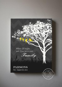 Online Store: Muralmax - Personalized Family Tree ...