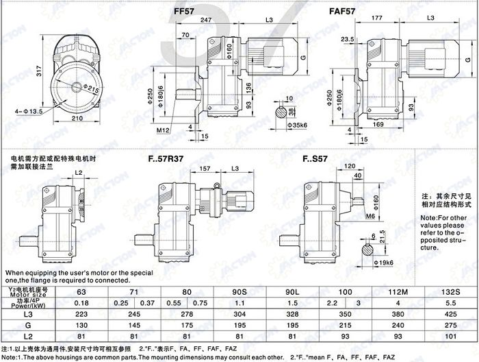 F57 FA57 FF57 Parallel shaft mounted geared motor FAF57