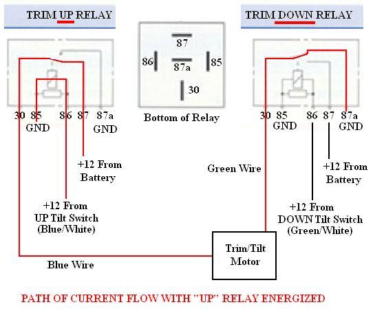1979 Glastron Wiring Diagram D 233 Pannage Les Essais Et Contournant Spdt Power Trim Tilt