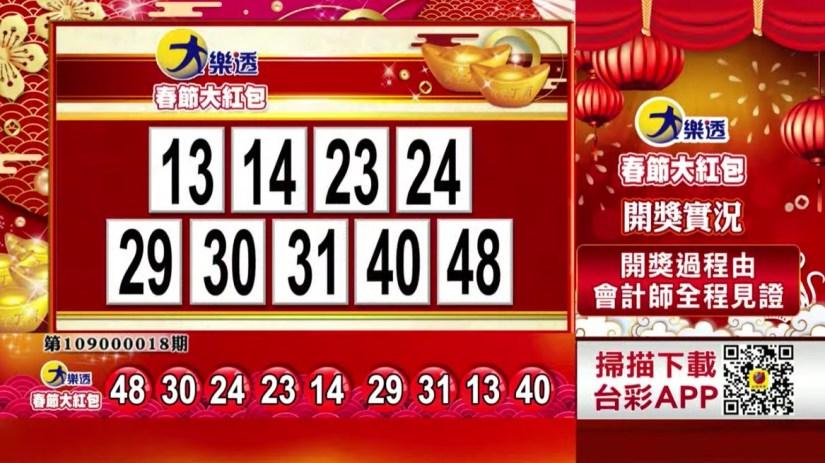 春節大紅包》第109000018期》中獎號碼如下: