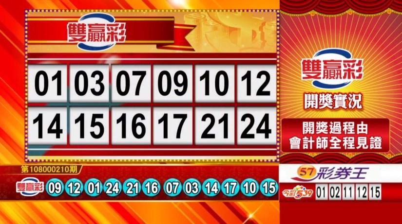 雙贏彩中獎號碼》第108000210期 民國108年9月2日